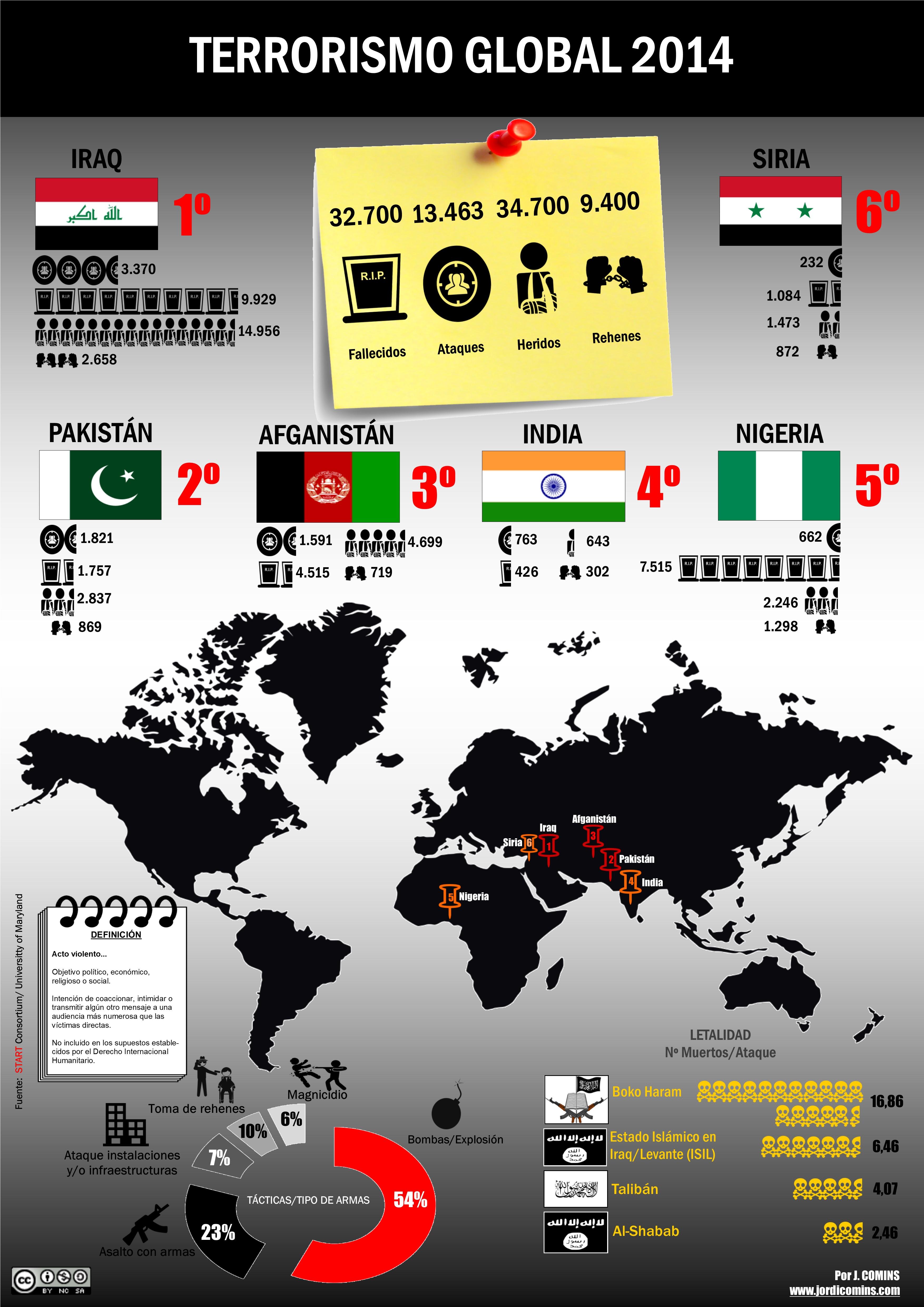 global.terrorism.2014